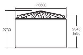 poly tank diagram