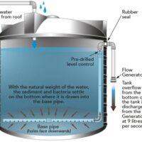 water tank vac large